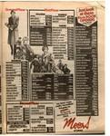 Galway Advertiser 1984/1984_12_20/GA_20121984_E1_025.pdf