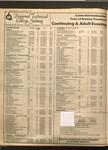Galway Advertiser 1985/1985_09_12/GA_12091985_E1_012.pdf