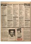 Galway Advertiser 1986/1986_02_20/GA_20021986_E1_016.pdf