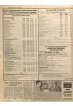 Galway Advertiser 1986/1986_01_09/GA_09011986_E1_022.pdf