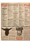 Galway Advertiser 1986/1986_05_22/GA_22051986_E1_018.pdf
