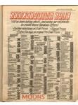 Galway Advertiser 1986/1986_07_24/GA_24071986_E1_003.pdf