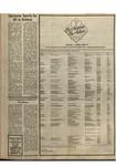 Galway Advertiser 1988/1988_05_19/GA_19051988_E1_015.pdf