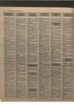 Galway Advertiser 1993/1993_06_10/GA_10061993_E1_040.pdf
