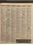 Galway Advertiser 1992/1992_10_15/GA_15101992_E1_037.pdf