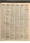 Galway Advertiser 1992/1992_10_15/GA_15101992_E1_043.pdf