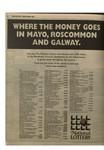 Galway Advertiser 1996/1996_11_28/GA_28111996_E1_016.pdf