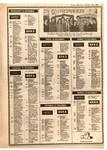 Galway Advertiser 1980/1980_12_18/GA_18121980_E1_017.pdf