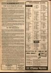 Galway Advertiser 1981/1981_06_18/GA_18061981_E1_006.pdf