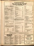 Galway Advertiser 1981/1981_09_24/GA_24091981_E1_009.pdf